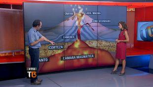 Volcán Villarrica: El paso a paso del proceso de una erupción
