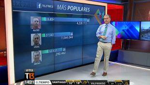 Facebook: ¿Quiénes son los referentes de La Roja más populares?