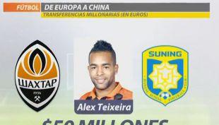 [VIDEO] Los millonarios fichajes del creciente fútbol de China