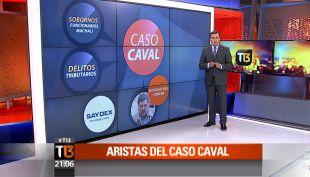 Ramón Ulloa explica las cuatro aristas del caso Caval