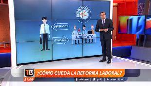 [VIDEO] Cómo queda la reforma laboral tras el fallo del TC