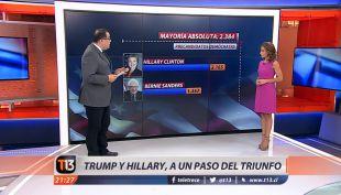 Trump y Hillary, a un paso del triunfo en la carrera por la Casa Blanca