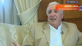 [VIDEO] Andrés Zarhi: Soy mejor competidor, Sabat está outside