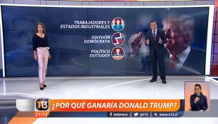 ¿Por qué ganaría Donald Trump la presidencia de EE.UU.?