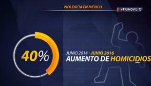 [VIDEO] México bajo extrema violencia