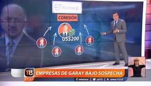 [VIDEO] Así operaban las empresas de Rafael Garay