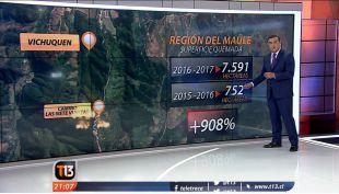 [VIDEO] Ramón Ulloa grafica el aumento de incendios en la Región del Maule