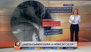 [VIDEO] Ola de calor: Altas temperaturas durarán hasta el miércoles
