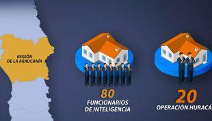 [VIDEO] Operación Huracán: La cuestionada unidad de inteligencia de Carabineros en Temuco