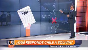 [VIDEO] ¿Qué es lo que pide Bolivia con su demanda en La Haya?