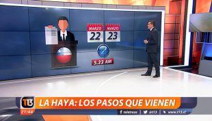 [VIDEO] La Haya: ¿Cuáles son las fechas importantes que vienen?