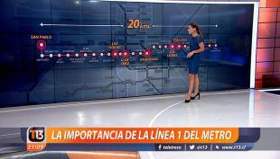 [VIDEO] La importancia de la Línea 1 del Metro de Santiago