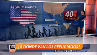 [VIDEO] ¿A dónde van los refugiados?