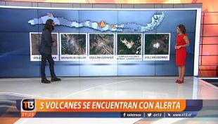 [VIDEO] Marcelo Lagos explica el panorama de los volcanes activos en Chile