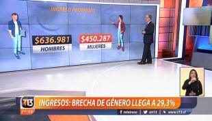 [VIDEO] Ingreso promedio y brecha de género: las cifras que dejó la encuesta del INE