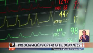 [VIDEO] Preocupación por falta de donantes