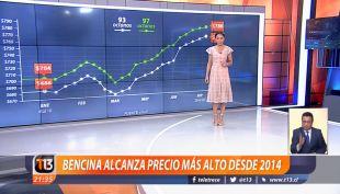 [VIDEO] Bencinas alcanzan sus precios más altos desde 2014