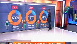 [VIDEO] Adulto mejor: Tercera edad en plenitud