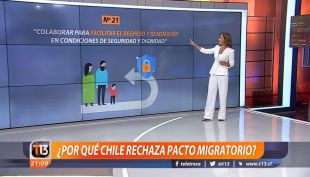 [VIDEO] ¿Por qué el gobierno de Chile rechaza el Pacto Migratorio?