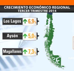[T13] Magallanes lidera crecimiento económico del tercer trimestre en el país