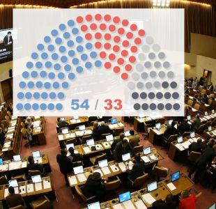 ¿Cómo votó cada diputado el reajuste salarial de las autoridades?