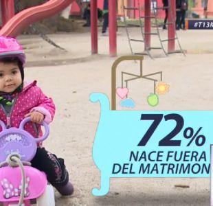 [VIDEO] Hijos fuera del matrimonio, una tendencia al alza en Chile