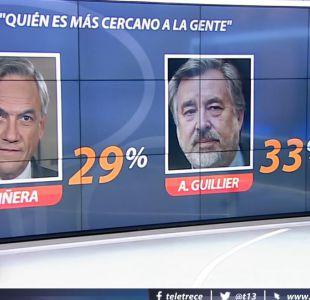 [VIDEO] Cadem: Piñera mantiene liderazgo en opción de voto pese a caso Bancard