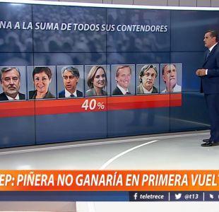 [VIDEO] Ramón Ulloa explica las cifras que dejó la Encuesta CEP