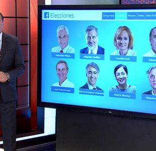 [VIDEO] ¿Cómo se vivió el debate Anatel en Facebook?