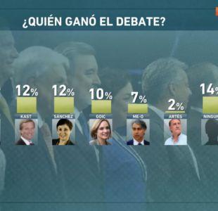 [VIDEO] En Buen Chileno: Resultados medición CADEM sobre debate Anatel