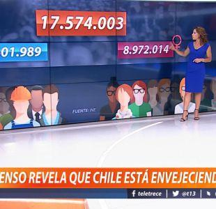 [VIDEO] Constanza Santa María explica los principales resultados del Censo 2017