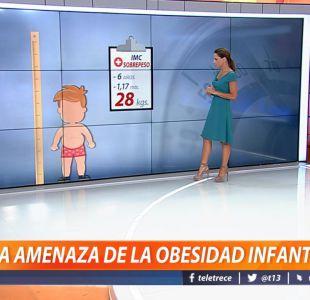 [VIDEO] Disminuye en un 2% la obesidad infantil