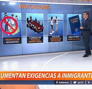 [VIDEO] ¿Qué contempla la nueva ley de migraciones?