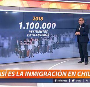 [VIDEO] Carlos Zárate explica el impacto de las comunidades inmigrantes en el país