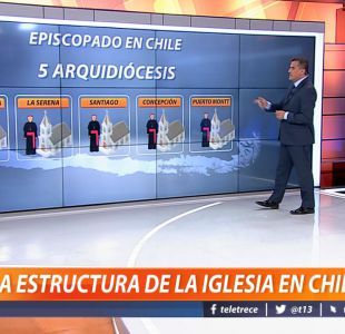 [VIDEO] La estructura de la iglesia en Chile