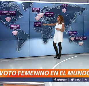 [VIDEO] El camino político de las mujeres en Chile