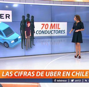 [VIDEO] Uber: Las cifras en Chile de una aplicación que cumple más de cuatro años sin ser regulada