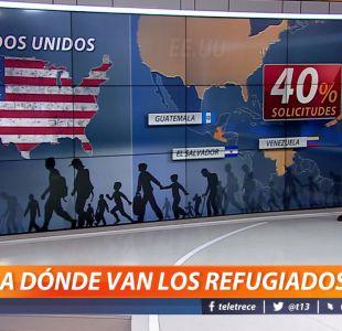[VIDEO] ¿A dónde van los refugiados?