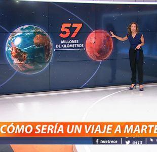 [VIDEO] ¿Cómo sería un viaje a Marte?