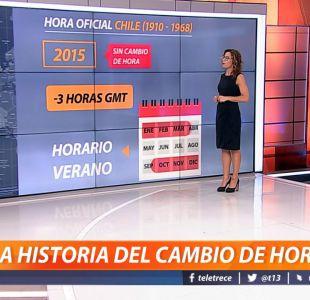 [VIDEO] La historia de los cambios de hora en Chile