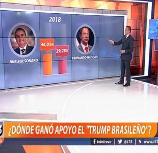 [VIDEO] ¿Dónde ganó apoyo el Trump brasileño? Ramón Ulloa lo explica