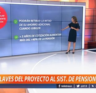 [VIDEO] Constanza Santa María explica las claves del proyecto de pensiones