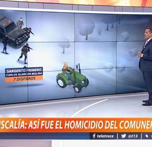 [VIDEO] Así fue el homicidio de Camilo Catrillanca según la Fiscalía