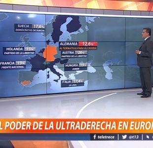 [VIDEO] El poder de la ultraderecha en Europa