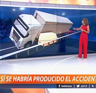 [VIDEO] Así se habría producido el accidente que dejó 9 muertos en Valdivia