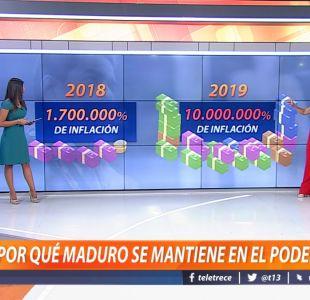 [VIDEO] ¿Por qué Maduro se mantiene en el poder?