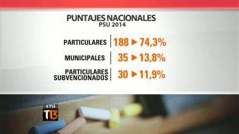 PSU: Brecha entre particulares y municipales aumentó con respecto al 2013