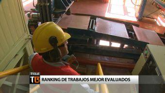 Ranking de trabajos mejor evaluados