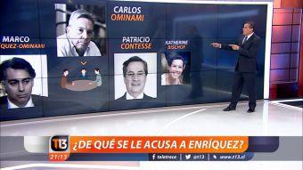 Caso SQM: ¿De qué se acusa a Marco Enríquez-Ominami?