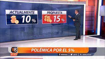 [VIDEO] En qué está la discusión sobre las pensiones y qué es el 5%